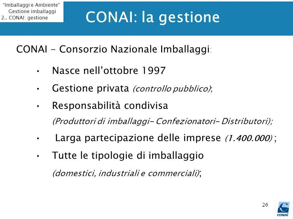 26 CONAI: la gestione Nasce nellottobre 1997 Gestione privata (controllo pubblico); Responsabilità condivisa (Produttori di imballaggi- Confezionatori
