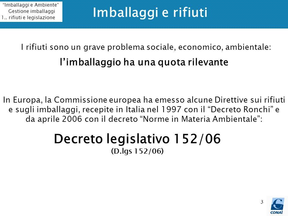 24 Obblighi per i produttori (D.lgs 152/06, art.