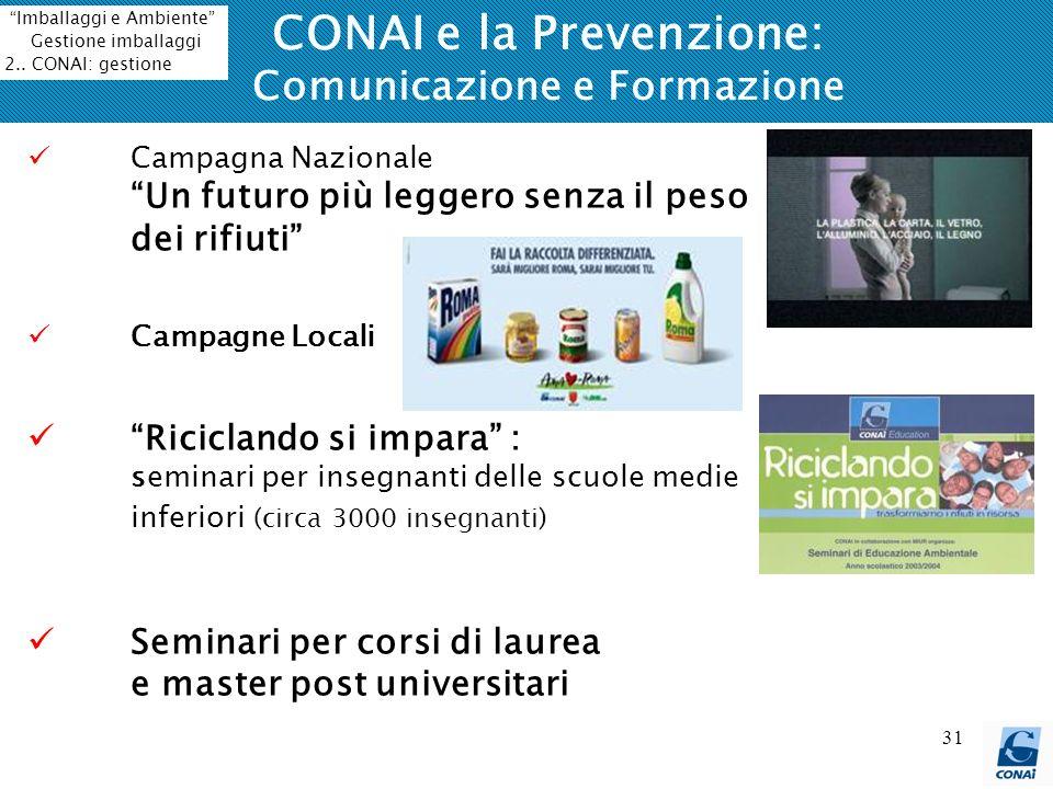 31 CONAI e la Prevenzione: Comunicazione e Formazione Campagna Nazionale Un futuro più leggero senza il peso dei rifiuti Campagne Locali Riciclando si