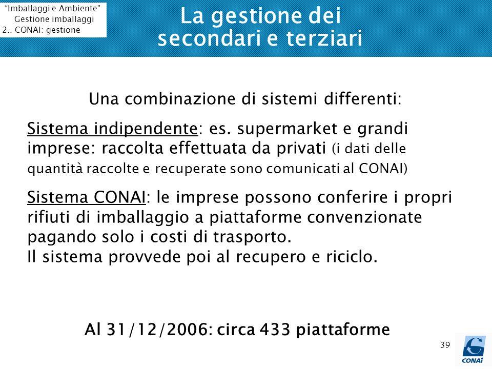 39 La gestione dei secondari e terziari Una combinazione di sistemi differenti: Sistema indipendente: es. supermarket e grandi imprese: raccolta effet