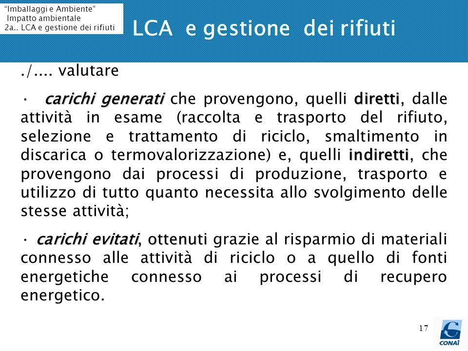 17 LCA e gestione dei rifiuti./.... valutare carichi generatidiretti indiretti · carichi generati che provengono, quelli diretti, dalle attività in es