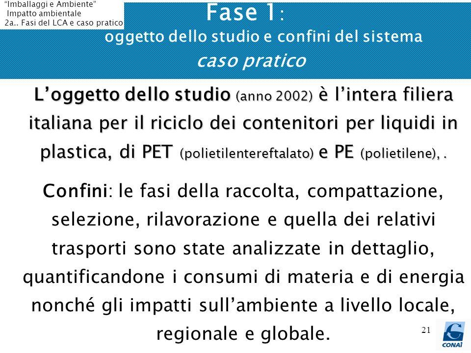 21 Fase 1 : oggetto dello studio e confini del sistema caso pratico Loggetto dello studio (anno 2002) è lintera filiera italiana per il riciclo dei contenitori per liquidi in plastica, di PET (polietilentereftalato) e PE (polietilene),.