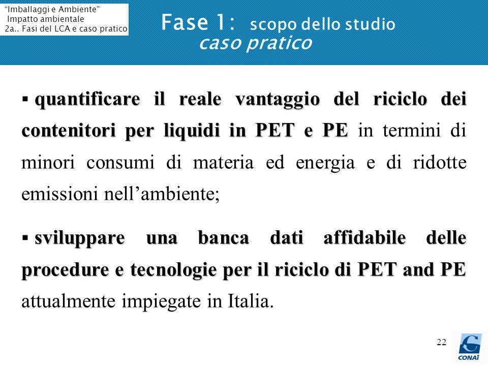 22 Fase 1: scopo dello studio caso pratico quantificare il reale vantaggio del riciclo dei contenitori per liquidi in PET e PE quantificare il reale v