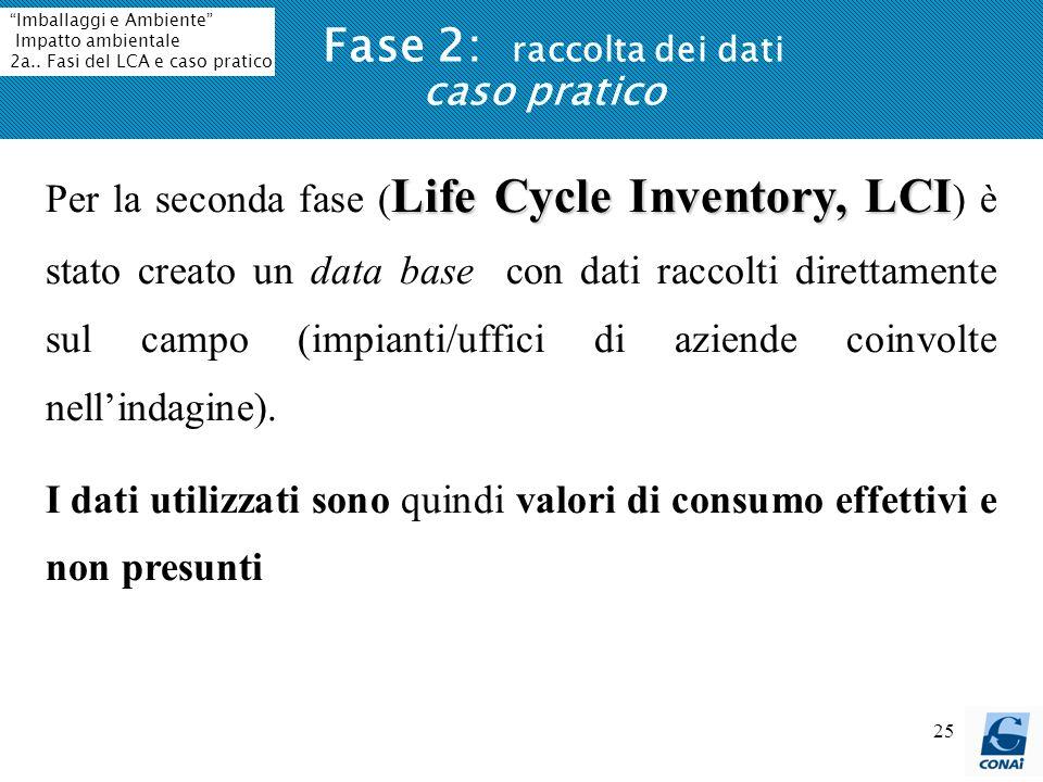 25 Fase 2: raccolta dei dati caso pratico Life Cycle Inventory, LCI Per la seconda fase ( Life Cycle Inventory, LCI ) è stato creato un data base con dati raccolti direttamente sul campo (impianti/uffici di aziende coinvolte nellindagine).