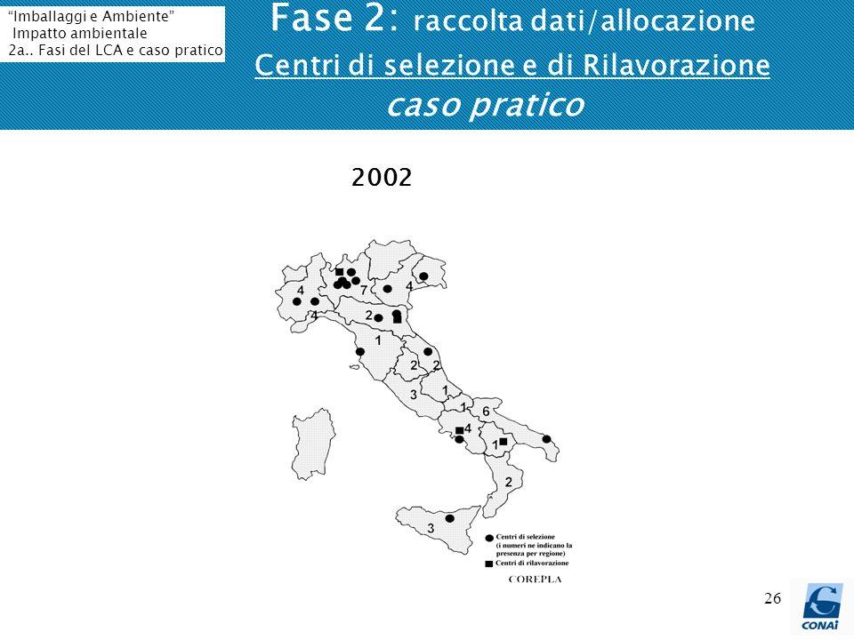 26 Fase 2: raccolta dati/allocazione Centri di selezione e di Rilavorazione caso pratico 2002 Imballaggi e Ambiente Impatto ambientale 2a..
