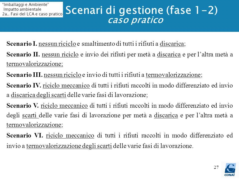 27 Scenario I.nessun riciclo e smaltimento di tutti i rifiuti a discarica; Scenario II.
