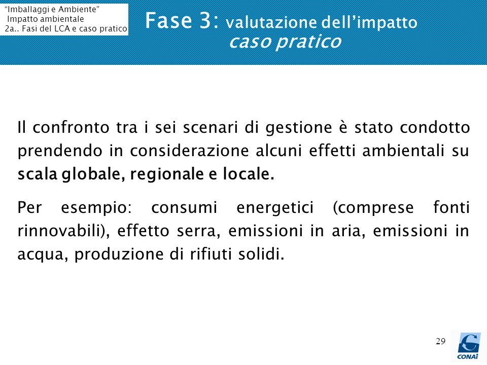 29 Fase 3: valutazione dellimpatto caso pratico Il confronto tra i sei scenari di gestione è stato condotto prendendo in considerazione alcuni effetti ambientali su scala globale, regionale e locale.