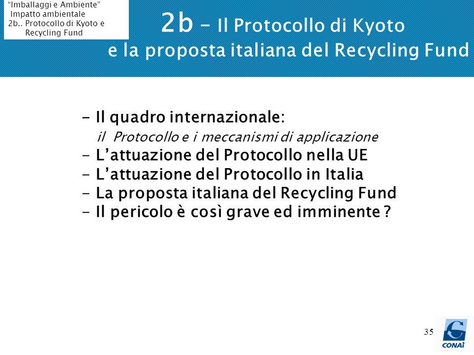 35 2b – Il Protocollo di Kyoto e la proposta italiana del Recycling Fund Imballaggi e Ambiente Impatto ambientale 2b.. Protocollo di Kyoto e Recycling