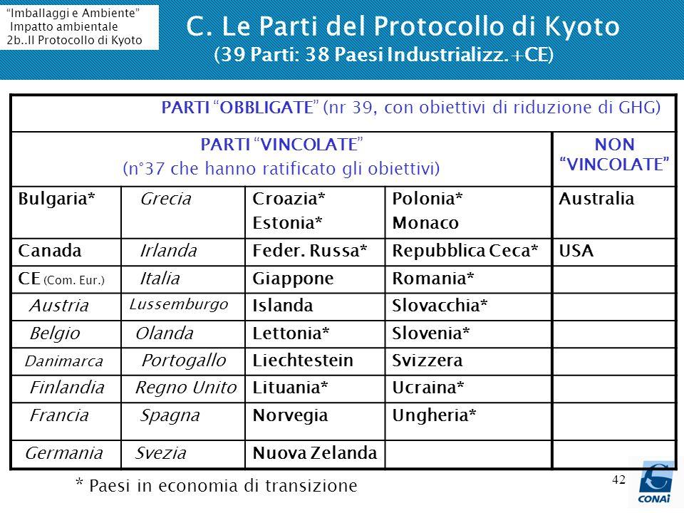 42 C. Le Parti del Protocollo di Kyoto (39 Parti: 38 Paesi Industrializz.+CE) PARTI OBBLIGATE (nr 39, con obiettivi di riduzione di GHG) PARTI VINCOLA