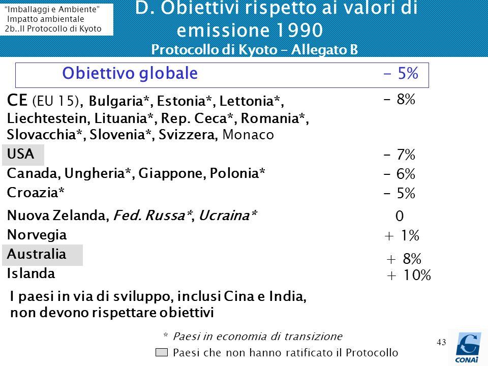 43 D. Obiettivi rispetto ai valori di emissione 1990 Protocollo di Kyoto – Allegato B CE (EU 15), Bulgaria*, Estonia*, Lettonia*, Liechtestein, Lituan