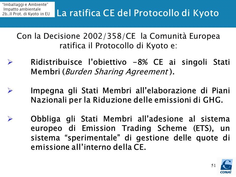 51 La ratifica CE del Protocollo di Kyoto Ridistribuisce lobiettivo -8% CE ai singoli Stati Membri (Burden Sharing Agreement ).