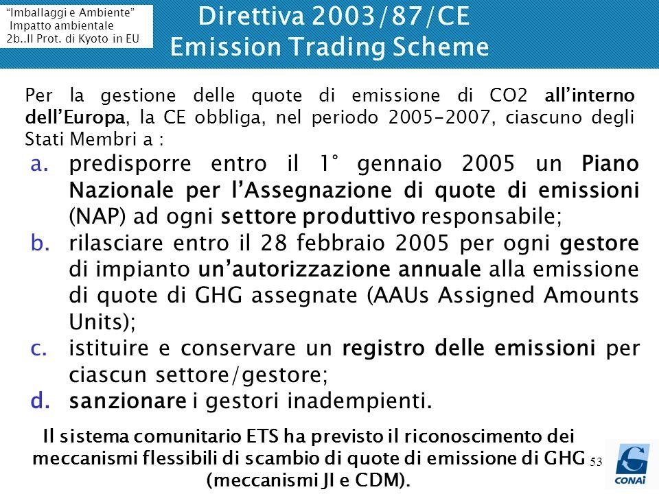 53 Direttiva 2003/87/CE Emission Trading Scheme Per la gestione delle quote di emissione di CO2 allinterno dellEuropa, la CE obbliga, nel periodo 2005-2007, ciascuno degli Stati Membri a : a.predisporre entro il 1° gennaio 2005 un Piano Nazionale per lAssegnazione di quote di emissioni (NAP) ad ogni settore produttivo responsabile; b.rilasciare entro il 28 febbraio 2005 per ogni gestore di impianto unautorizzazione annuale alla emissione di quote di GHG assegnate (AAUs Assigned Amounts Units); c.istituire e conservare un registro delle emissioni per ciascun settore/gestore; d.sanzionare i gestori inadempienti.