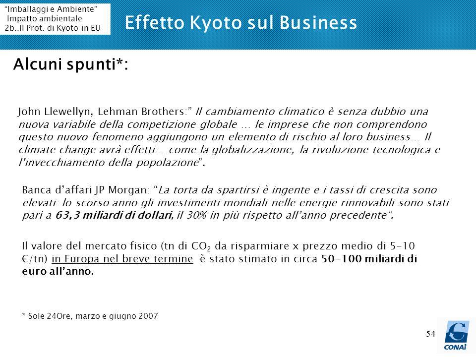 54 Effetto Kyoto sul Business Alcuni spunti*: John Llewellyn, Lehman Brothers: Il cambiamento climatico è senza dubbio una nuova variabile della compe