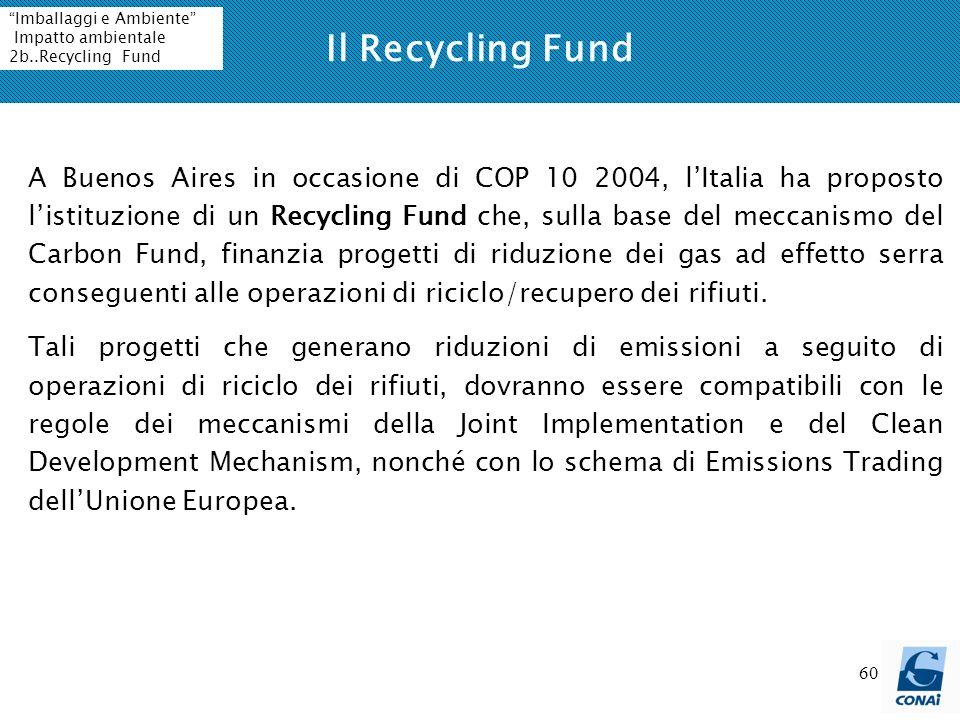 60 Il Recycling Fund A Buenos Aires in occasione di COP 10 2004, lItalia ha proposto listituzione di un Recycling Fund che, sulla base del meccanismo del Carbon Fund, finanzia progetti di riduzione dei gas ad effetto serra conseguenti alle operazioni di riciclo/recupero dei rifiuti.