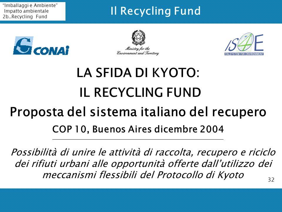 61 LA SFIDA DI KYOTO: IL RECYCLING FUND Proposta del sistema italiano del recupero COP 10, Buenos Aires dicembre 2004 Il Recycling Fund Possibilità di unire le attività di raccolta, recupero e riciclo dei rifiuti urbani alle opportunità offerte dallutilizzo dei meccanismi flessibili del Protocollo di Kyoto 32 Imballaggi e Ambiente Impatto ambientale 2b..Recycling Fund