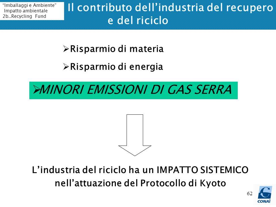 62 Il contributo dellindustria del recupero e del riciclo Lindustria del riciclo ha un IMPATTO SISTEMICO nellattuazione del Protocollo di Kyoto Rispar