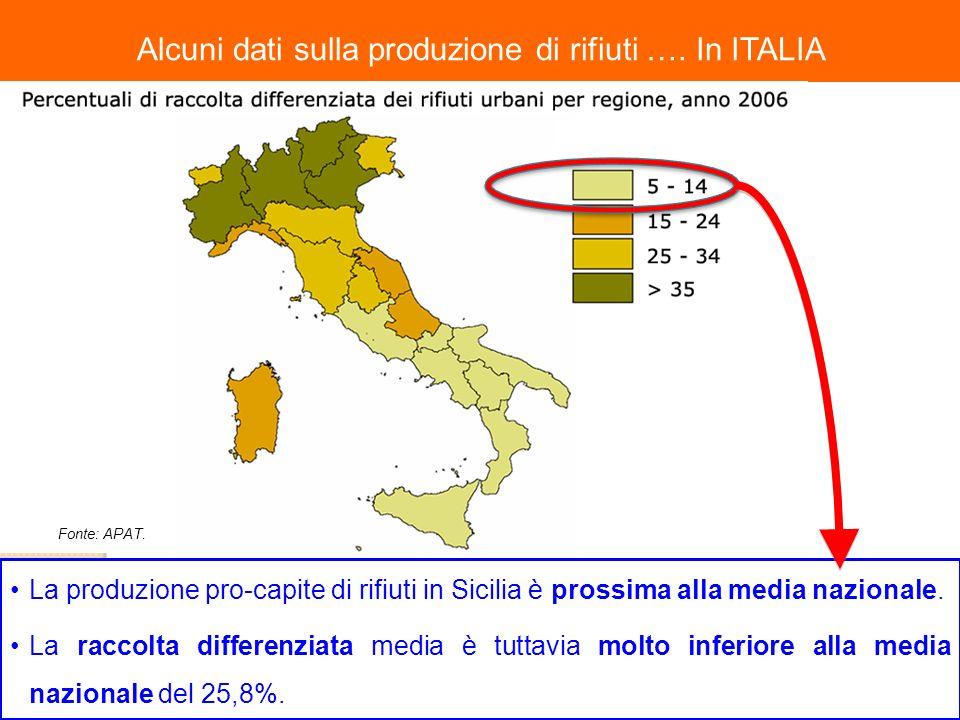 Alcuni dati sulla produzione di rifiuti …. In ITALIA La produzione pro-capite di rifiuti in Sicilia è prossima alla media nazionale. La raccolta diffe