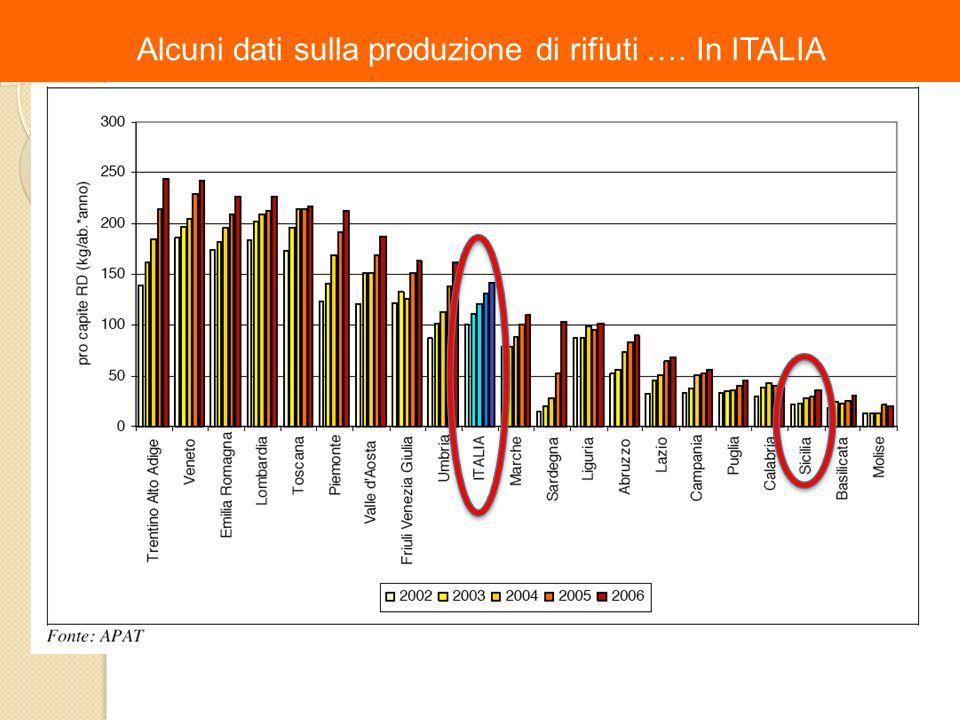 Alcuni dati sulla produzione di rifiuti …. In ITALIA