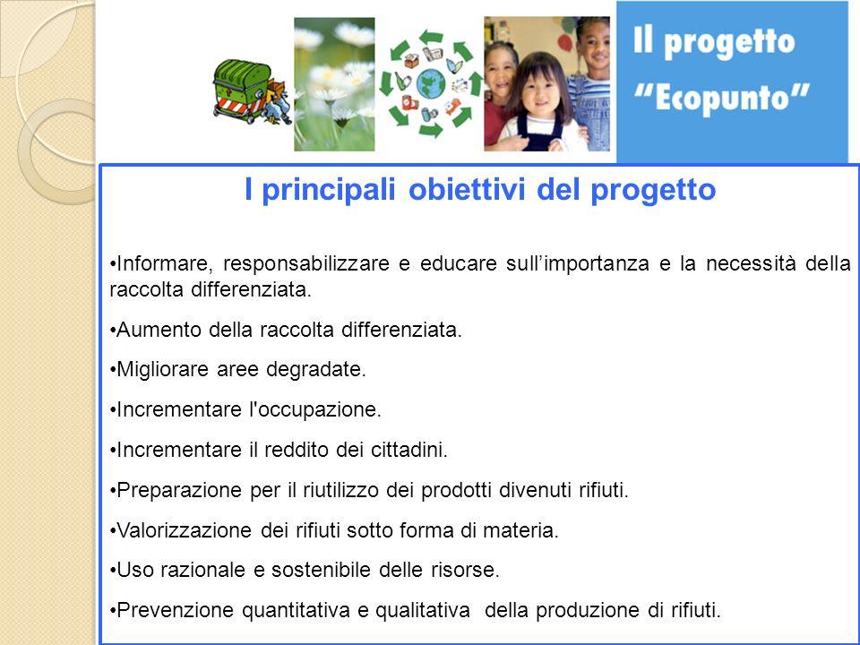 I principali obiettivi del progetto Informare, responsabilizzare e educare sullimportanza e la necessità della raccolta differenziata. Aumento della r
