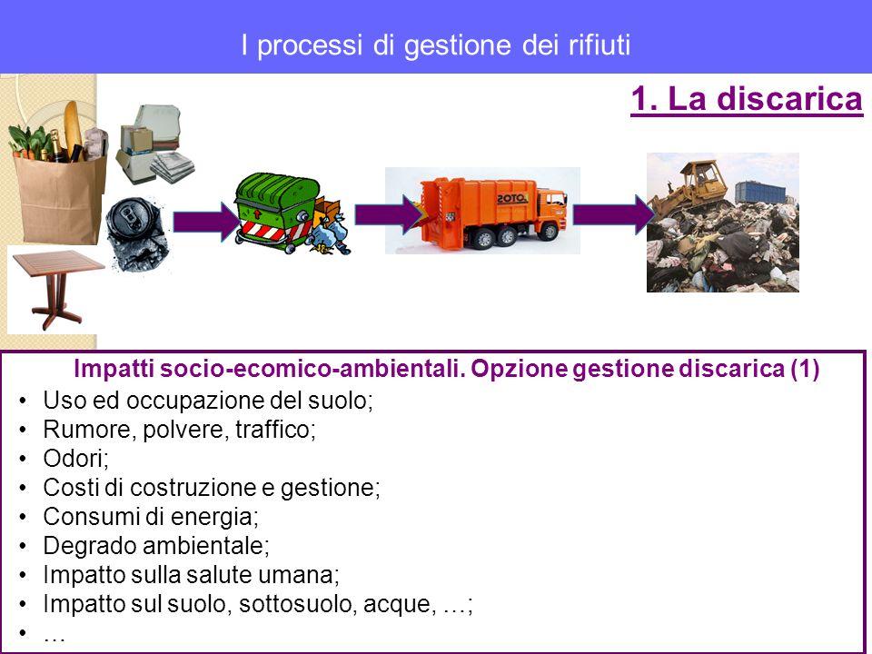 I processi di gestione dei rifiuti 1. La discarica Uso ed occupazione del suolo; Rumore, polvere, traffico; Odori; Costi di costruzione e gestione; Co