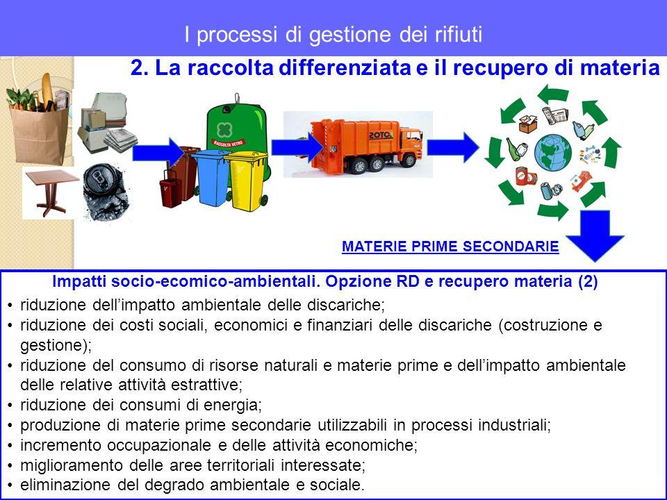 I processi di gestione dei rifiuti riduzione dellimpatto ambientale delle discariche; riduzione dei costi sociali, economici e finanziari delle discar