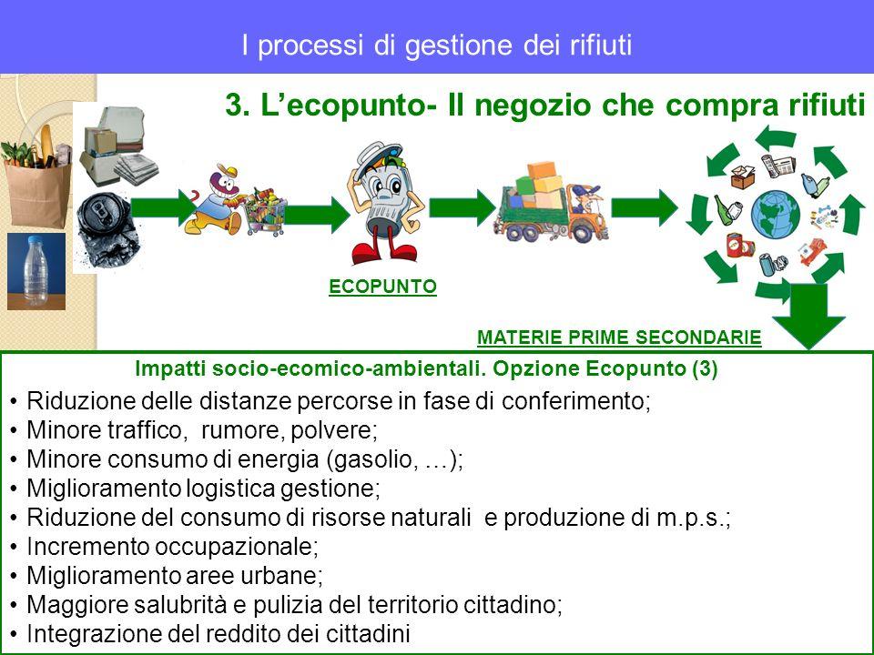I processi di gestione dei rifiuti 3. Lecopunto- Il negozio che compra rifiuti ECOPUNTO MATERIE PRIME SECONDARIE Riduzione delle distanze percorse in