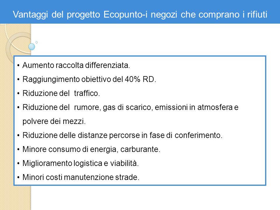 Vantaggi del progetto Ecopunto-i negozi che comprano i rifiuti Aumento raccolta differenziata. Raggiungimento obiettivo del 40% RD. Riduzione del traf
