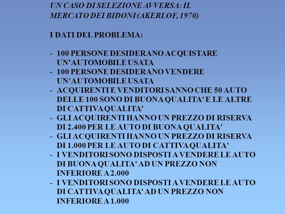 UN CASO DI SELEZIONE AVVERSA: IL MERCATO DEI BIDONI (AKERLOF, 1970) I DATI DEL PROBLEMA: - 100 PERSONE DESIDERANO ACQUISTARE UN'AUTOMOBILE USATA - 100