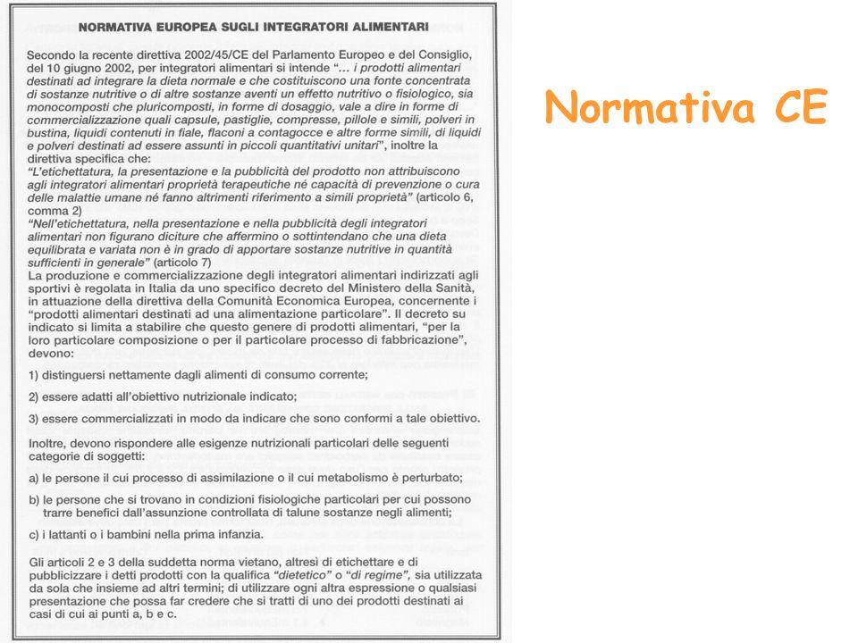 Normativa CE