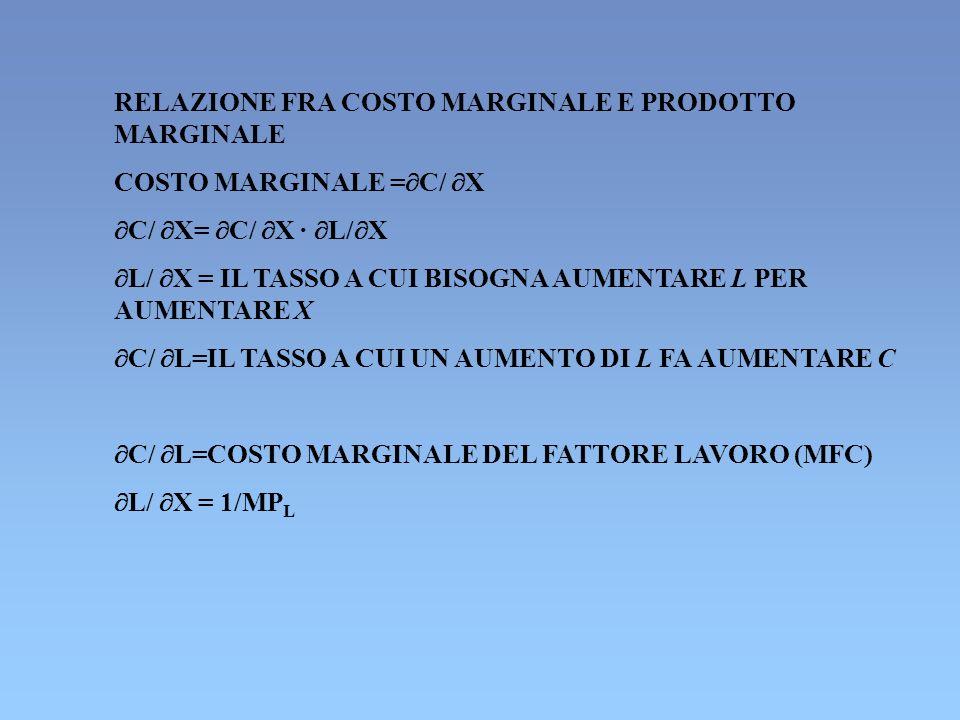 RELAZIONE FRA COSTO MARGINALE E PRODOTTO MARGINALE COSTO MARGINALE = C/ X C/ X= C/ X · L/ X L/ X = IL TASSO A CUI BISOGNA AUMENTARE L PER AUMENTARE X