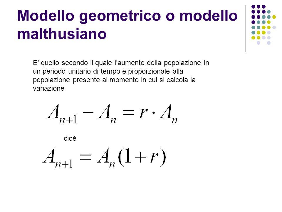 Modello geometrico o modello malthusiano E quello secondo il quale laumento della popolazione in un periodo unitario di tempo è proporzionale alla pop