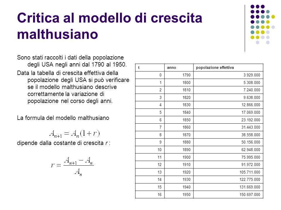 Calcolando la popolazione utilizzando la formula di crescita del modello malthusiano si constata che i valori della popolazione fino al 7° periodo sono simili mentre dall8° periodo iniziano a differire con notevoli errori.