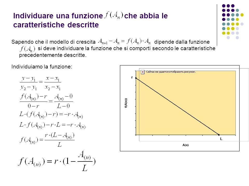 Individuare una funzione che abbia le caratteristiche descritte Sapendo che il modello di crescita dipende dalla funzione si deve individuare la funzi