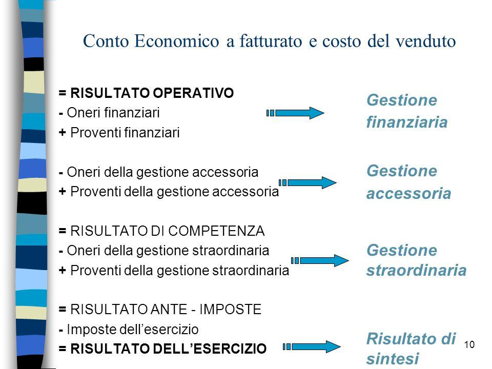 10 Conto Economico a fatturato e costo del venduto = RISULTATO OPERATIVO - Oneri finanziari + Proventi finanziari - Oneri della gestione accessoria +