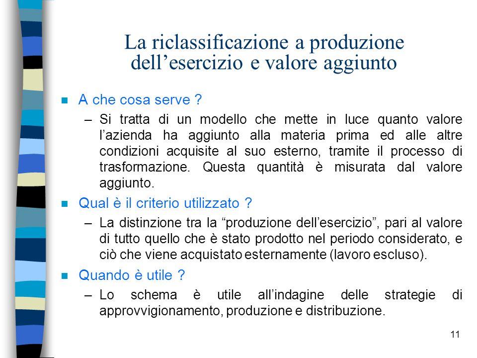 11 La riclassificazione a produzione dellesercizio e valore aggiunto n A che cosa serve ? –Si tratta di un modello che mette in luce quanto valore laz