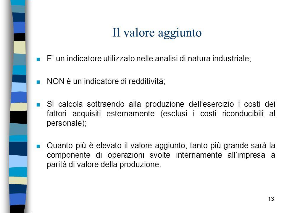 13 Il valore aggiunto n E un indicatore utilizzato nelle analisi di natura industriale; n NON è un indicatore di redditività; n Si calcola sottraendo