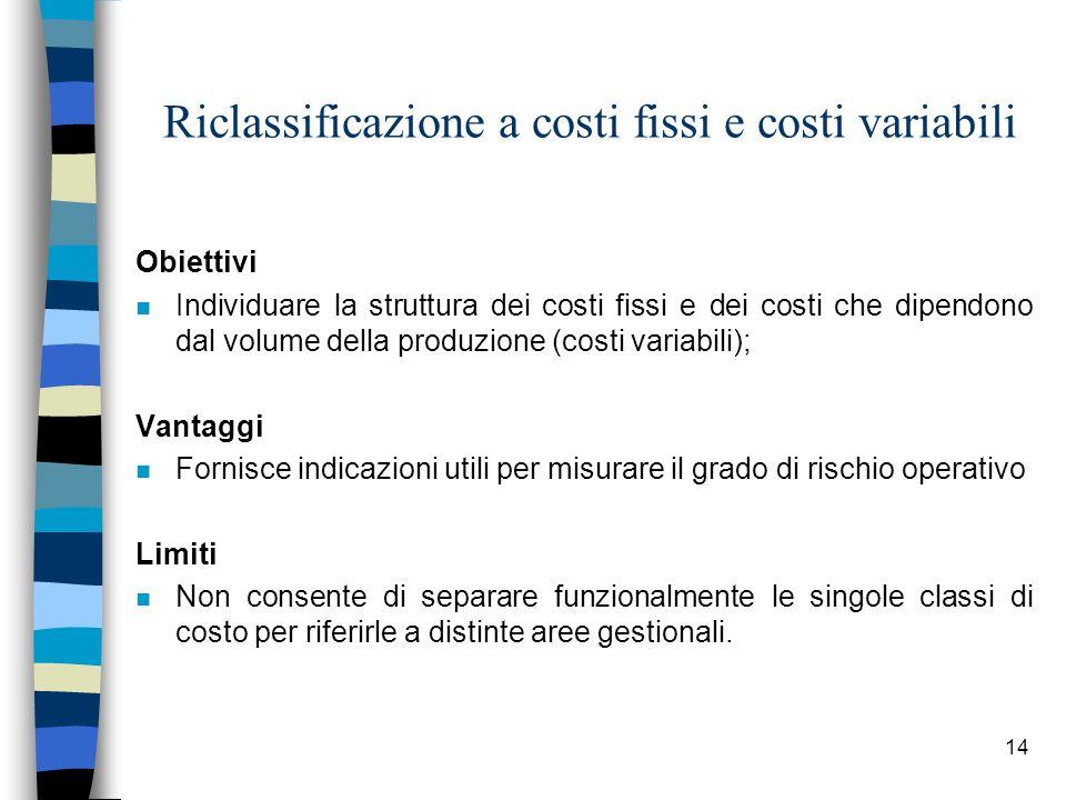 14 Riclassificazione a costi fissi e costi variabili Obiettivi n Individuare la struttura dei costi fissi e dei costi che dipendono dal volume della p
