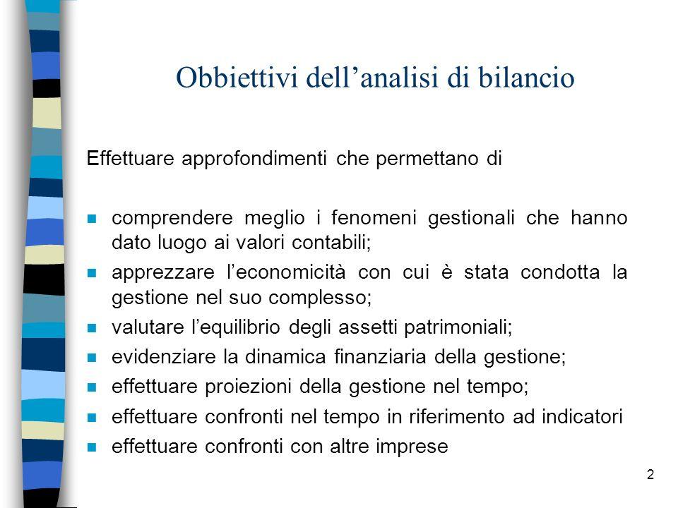 2 Obbiettivi dellanalisi di bilancio Effettuare approfondimenti che permettano di n comprendere meglio i fenomeni gestionali che hanno dato luogo ai v