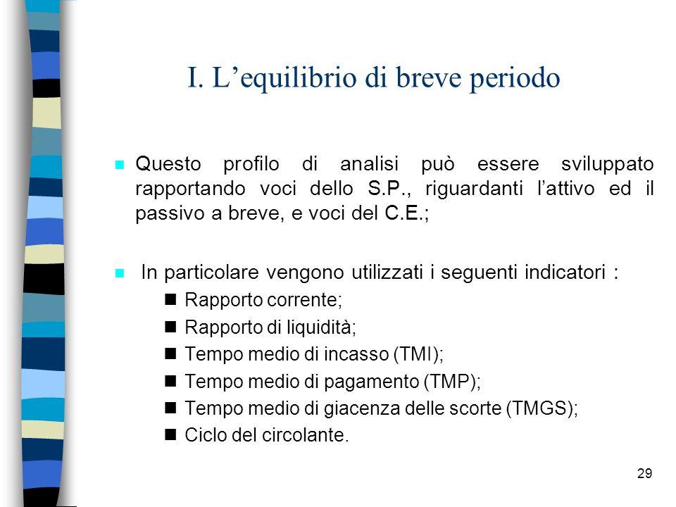 29 I. Lequilibrio di breve periodo n Questo profilo di analisi può essere sviluppato rapportando voci dello S.P., riguardanti lattivo ed il passivo a