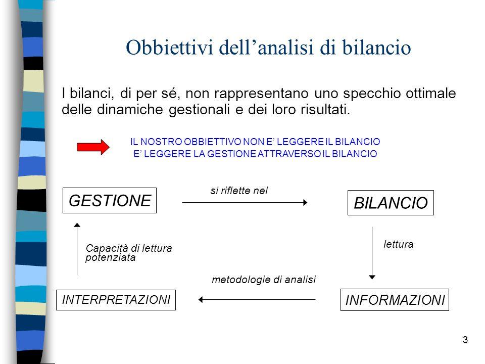 44 III. La redditività: la relazione tra ROE, ROI e struttura finanziaria - S.P.