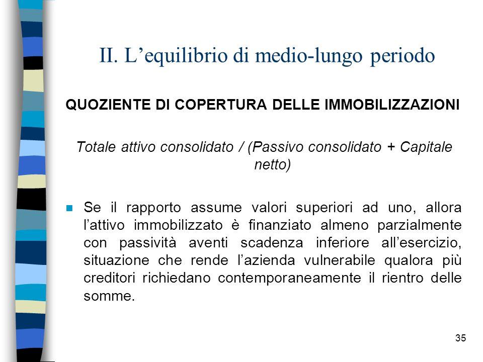 35 II. Lequilibrio di medio-lungo periodo QUOZIENTE DI COPERTURA DELLE IMMOBILIZZAZIONI Totale attivo consolidato / (Passivo consolidato + Capitale ne
