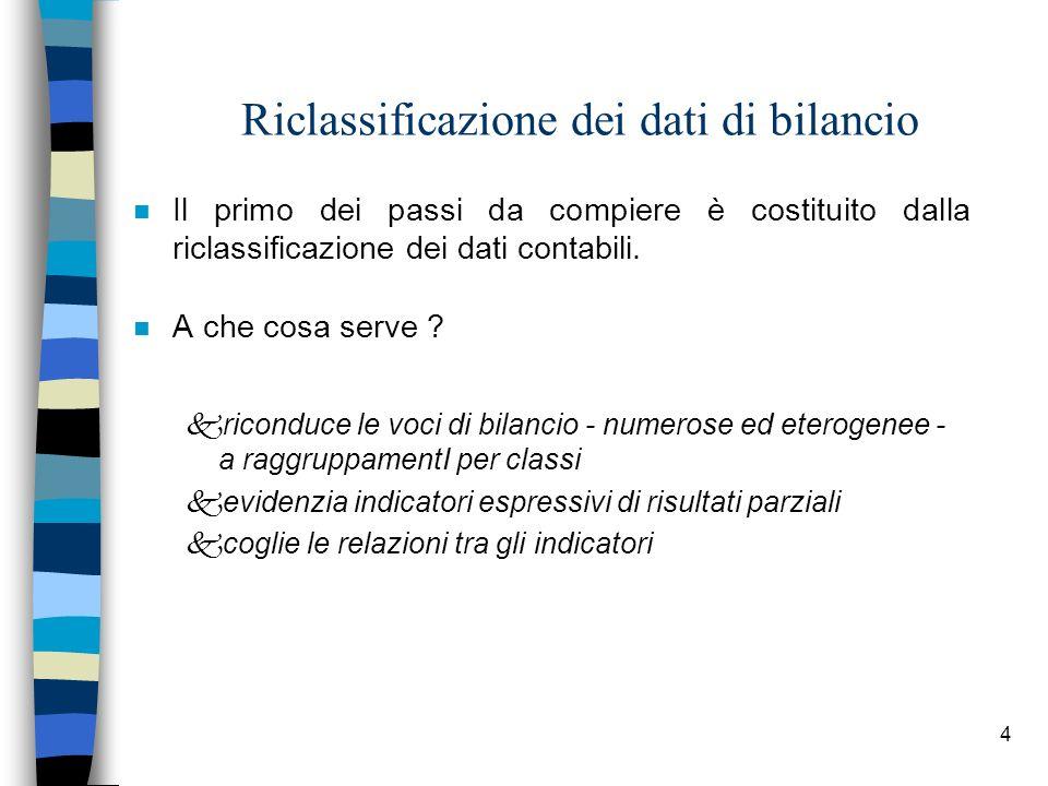 4 Riclassificazione dei dati di bilancio n Il primo dei passi da compiere è costituito dalla riclassificazione dei dati contabili. n A che cosa serve