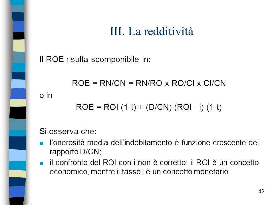 42 III. La redditività Il ROE risulta scomponibile in: ROE = RN/CN = RN/RO x RO/CI x CI/CN o in ROE = ROI (1-t) + (D/CN) (ROI - i) (1-t) Si osserva ch