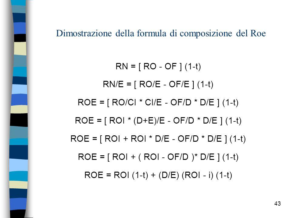 43 Dimostrazione della formula di composizione del Roe RN = [ RO - OF ] (1-t) RN/E = [ RO/E - OF/E ] (1-t) ROE = [ RO/CI * CI/E - OF/D * D/E ] (1-t) R