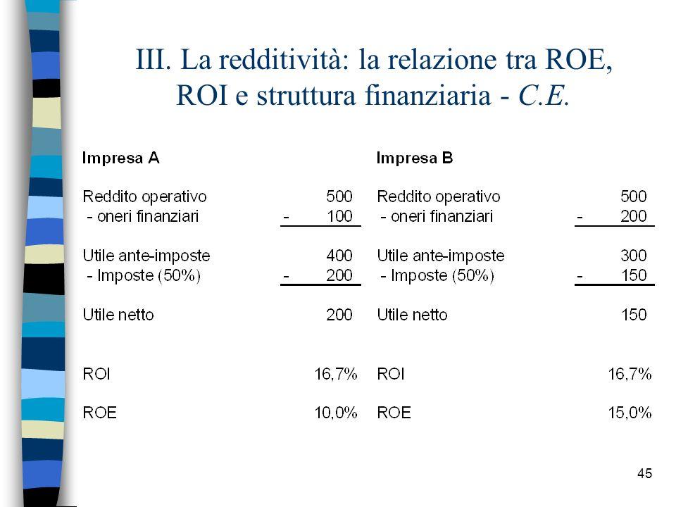 45 III. La redditività: la relazione tra ROE, ROI e struttura finanziaria - C.E.