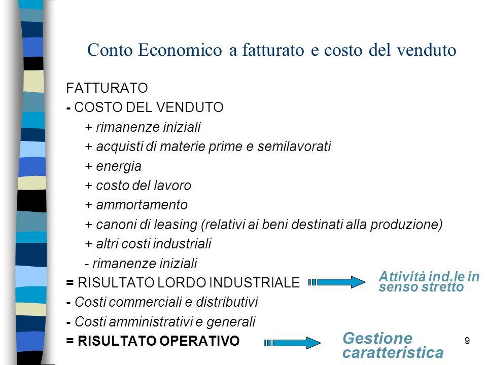 9 Conto Economico a fatturato e costo del venduto FATTURATO - COSTO DEL VENDUTO + rimanenze iniziali + acquisti di materie prime e semilavorati + ener