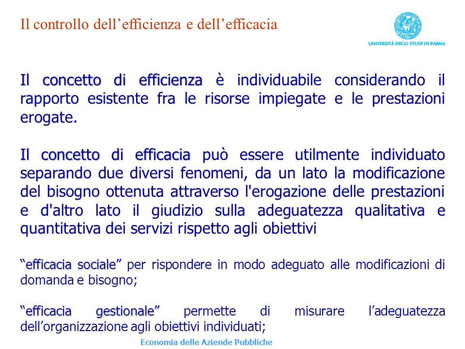 Economia delle Aziende Pubbliche Il controllo dellefficienza e dellefficacia Il concetto di efficienza Il concetto di efficienza è individuabile consi