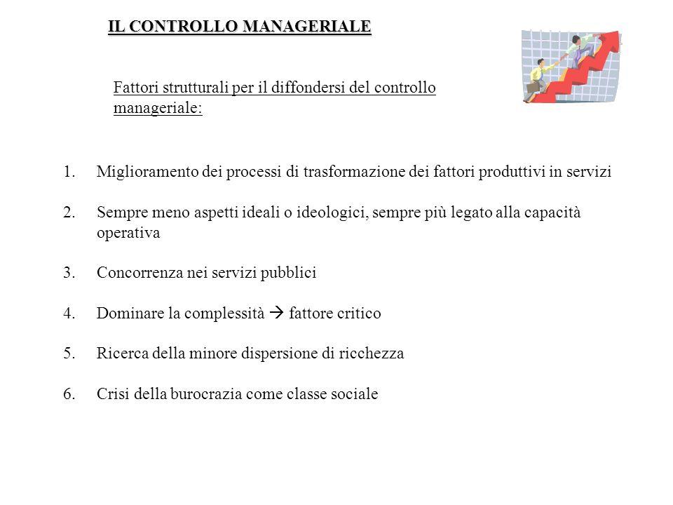 IL CONTROLLO MANAGERIALE Fattori strutturali per il diffondersi del controllo manageriale: 1.Miglioramento dei processi di trasformazione dei fattori
