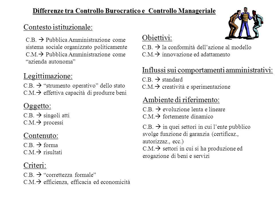 Differenze tra Controllo Burocratico e Controllo Manageriale Contesto istituzionale: C.B. Pubblica Amministrazione come sistema sociale organizzato po