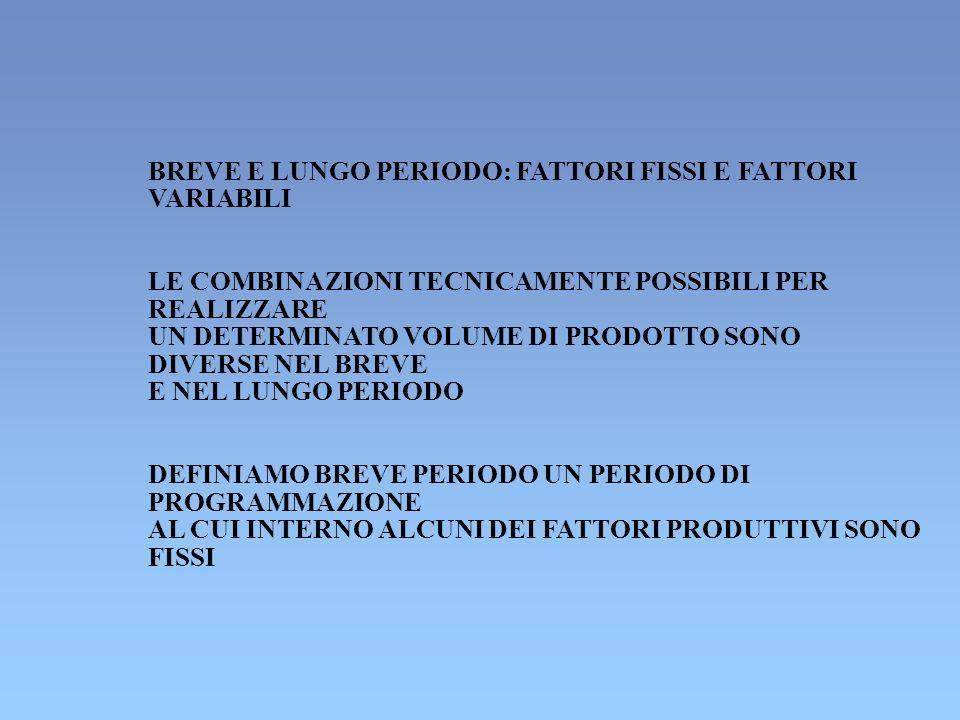 BREVE E LUNGO PERIODO: FATTORI FISSI E FATTORI VARIABILI LE COMBINAZIONI TECNICAMENTE POSSIBILI PER REALIZZARE UN DETERMINATO VOLUME DI PRODOTTO SONO